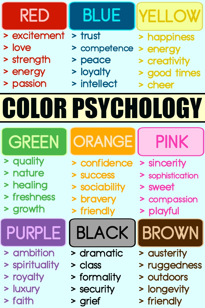 Color Psychology- How Different Colors Are Influencing You ~