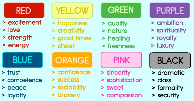 Color Psychology: How Different Colors Are Influencing You